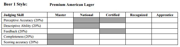 Beer1PremiumLager