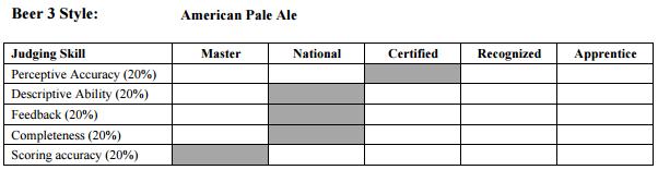 Beer3APA