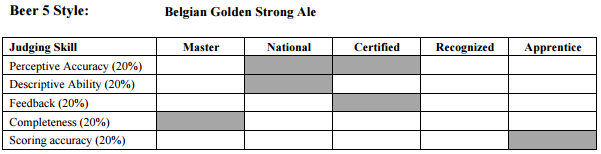 Beer5GoldenStrong